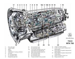 Mercedes automatski mjenjac presjek
